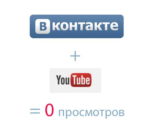 ВКонтакте не считается количество просмотров роликов с Ютуб