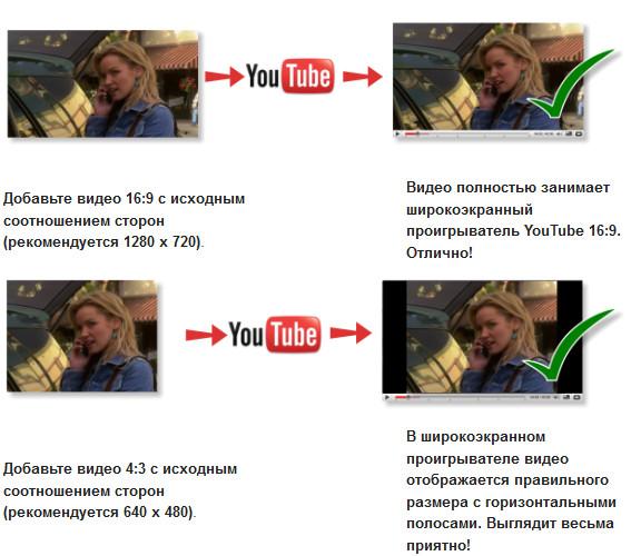 правильно загрузить видео на ютуб